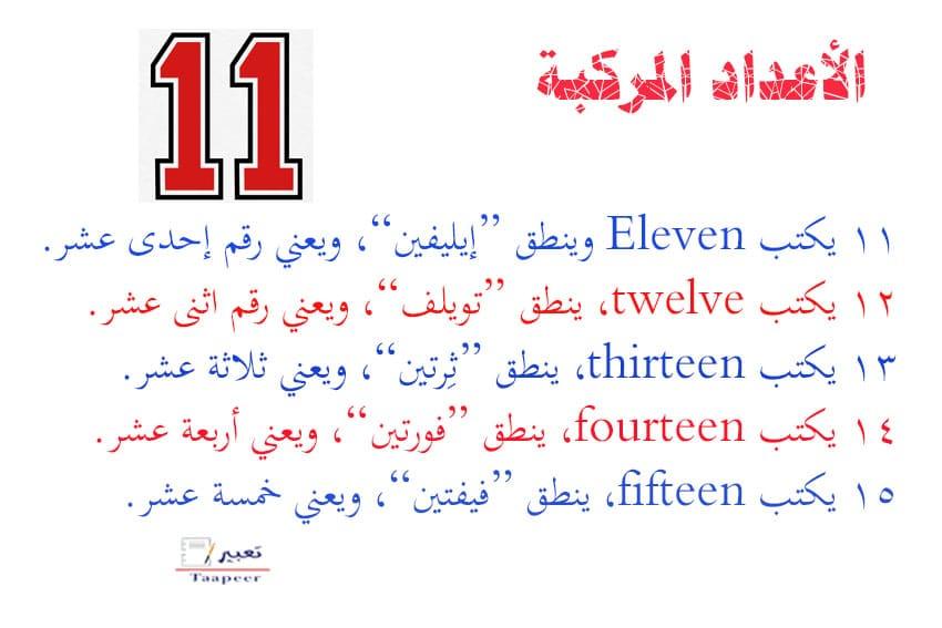 تعليم ارقام انجليزي